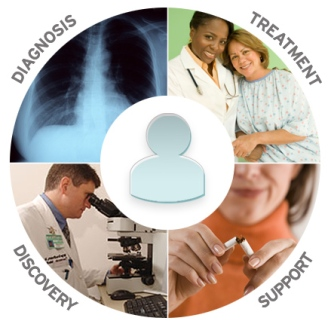 Lung-cancer-graphic4